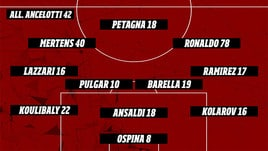 Fantacalcio, 34a giornata Serie A: scopri la formazione di Mister Calcio Cup