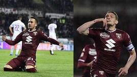 Kessie inguaia il Milan: Belotti e Berenguer puniscono i rossoneri