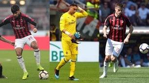 Milan, se non arriva la Champions bisogna vendere. Tutti gli stipendi dei calciatori rossoneri