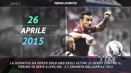 Serie A, le curiosità sulla 35ª giornata