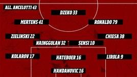 Fantacalcio, 35a giornata Serie A: scopri la formazione di Mister Calcio Cup