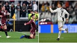 Lukic illude il Torino, la Juventus si affida a Ronaldo