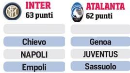 Inter, Roma e Torino pareggiano, l'Atalanta continua a sognare. Che lotta per Champions ed Europa League