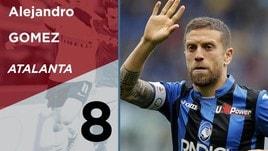Serie A, Top e Flop della 35a giornata