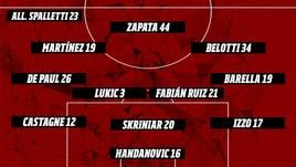 Fantacalcio, 36a giornata Serie A: scopri la formazione di Mister Calcio Cup