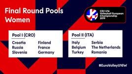 Volley: Europei Under 16, sorteggiate le avversarie delle azzurre