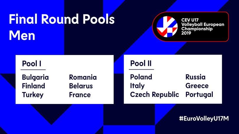 Volley: Europei Under 17: ecco le Pool
