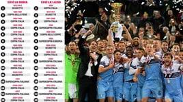 Quindicesimo trofeo nella storia della Lazio: aggancio alla Roma