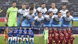 Serie A: qual è la squadra più giovane?