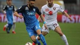 Serie A Empoli-Torino 4-1, il tabellino
