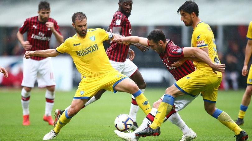 Serie A Milan-Frosinone 2-0, il tabellino