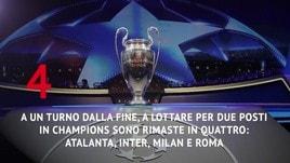 Champions League, è corsa a quattro