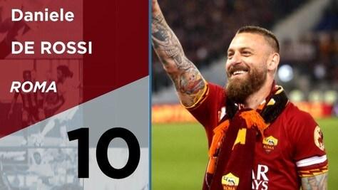 Serie A, Top e Flop della 38a giornata