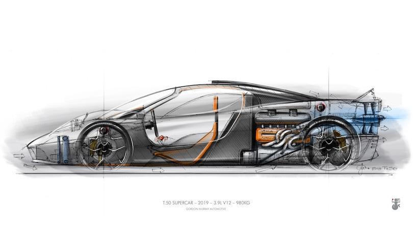Murray T.50, una supercar da Formula 1 in arrivo nel 2022