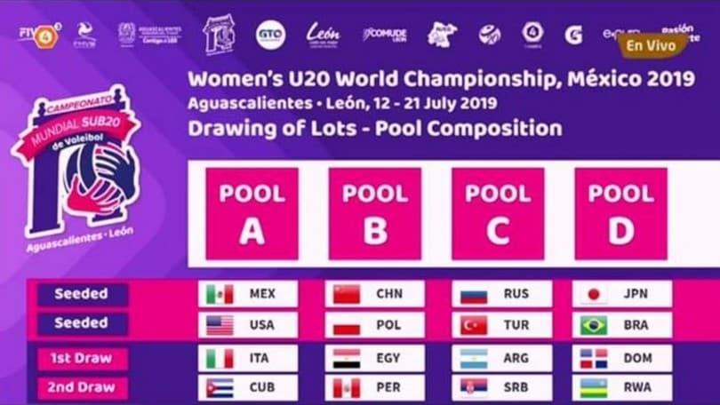 Sorteggiati i gironi dei Mondiali Under 20 Femminili