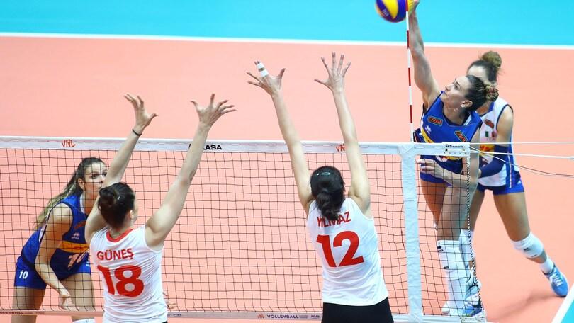 L'Italia vince la battaglia di Ankara con la Turchia
