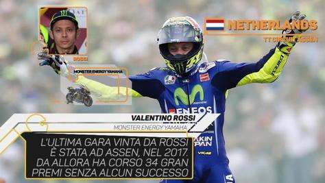 MotoGP Assen - La Race Preview