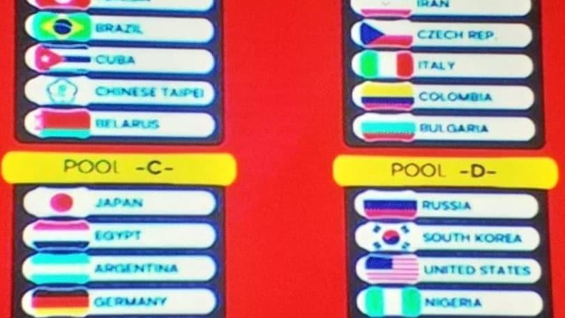 Sorteggiati i gironi del Mondiale Under 19