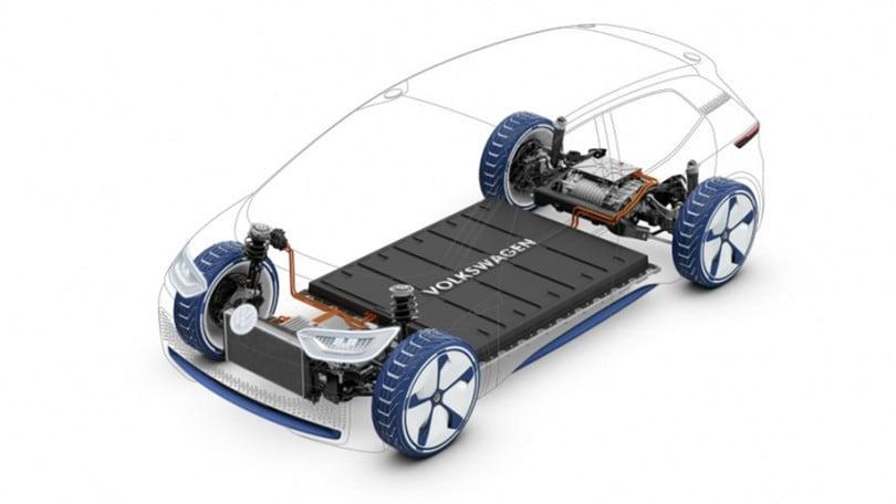 Ford-Volkswagen, alleanza globale per lo sviluppo delle auto elettriche