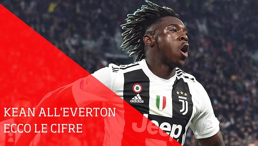 Juventus, Kean all'Everton: ecco le cifre