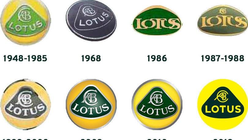 Lotus e Norwich insieme con un nuovo logo