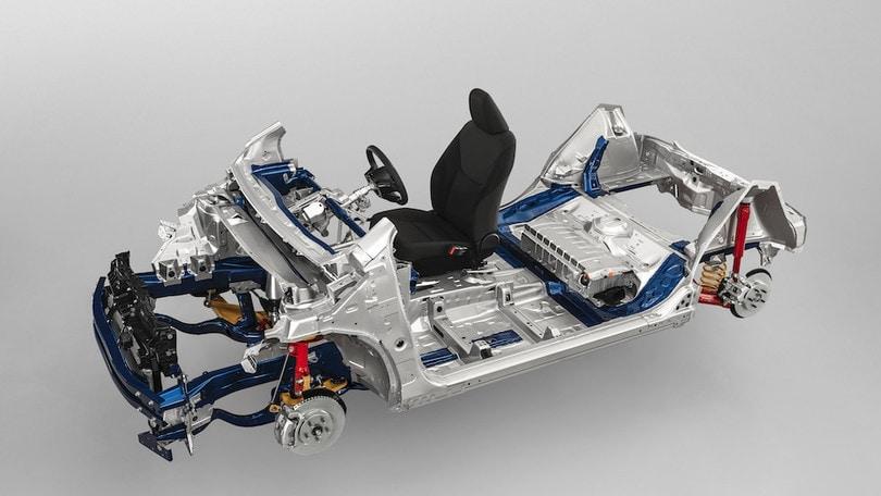 Toyota, TNGA-B è il futuro per la nuova Yaris
