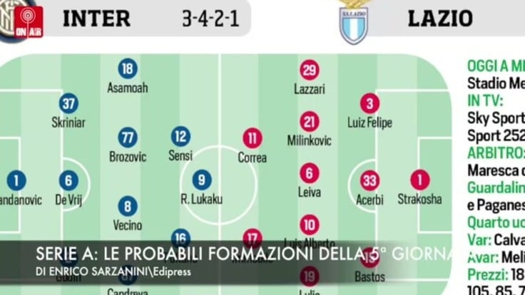 Serie A Probabili Formazioni 5ª Giornata Corriere Dello Sport