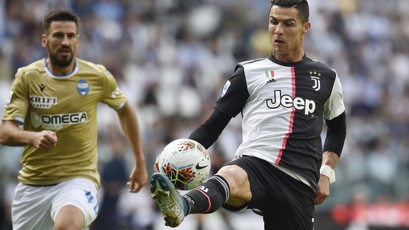 Juventus-Spal 2-0, il tabellino