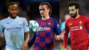 Né Messi né Ronaldo: ecco i 10 giocatori più costosi per il Cies