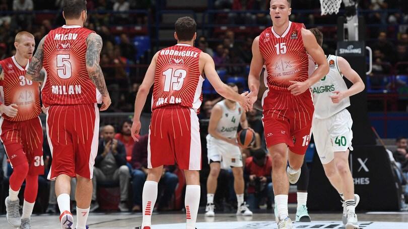 Eurolega, Olimpia Milano torna al successo: Zalgiris ko