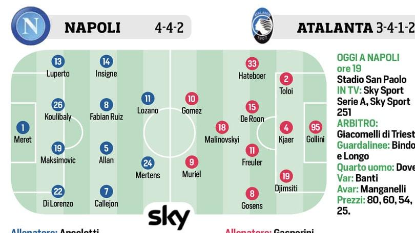 Serie A Probabili Formazioni 10ª Giornata Corriere Dello Sport
