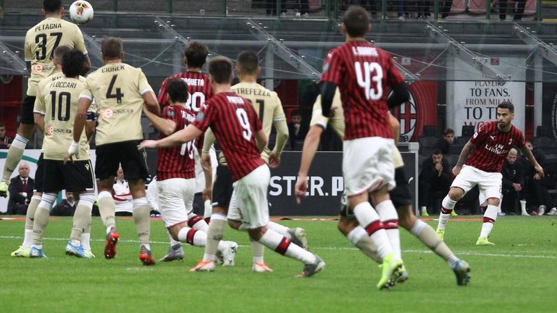 Milan-Spal 1-0, il tabellino