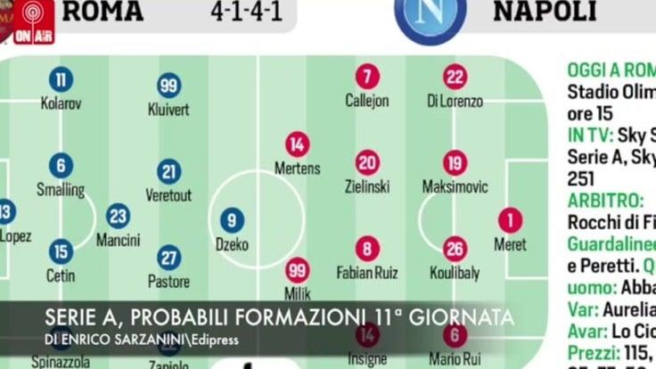 Serie A Probabili Formazioni 11ª Giornata Corriere Dello Sport