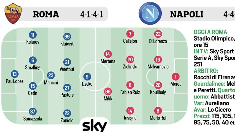Serie A, probabili formazioni 11ª giornata