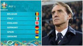 Euro2020, le urne: Italia, rischio Mbappé, Ronaldo e Bale