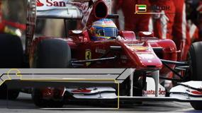 GP Abu Dhabi, Ferrari e dintorni
