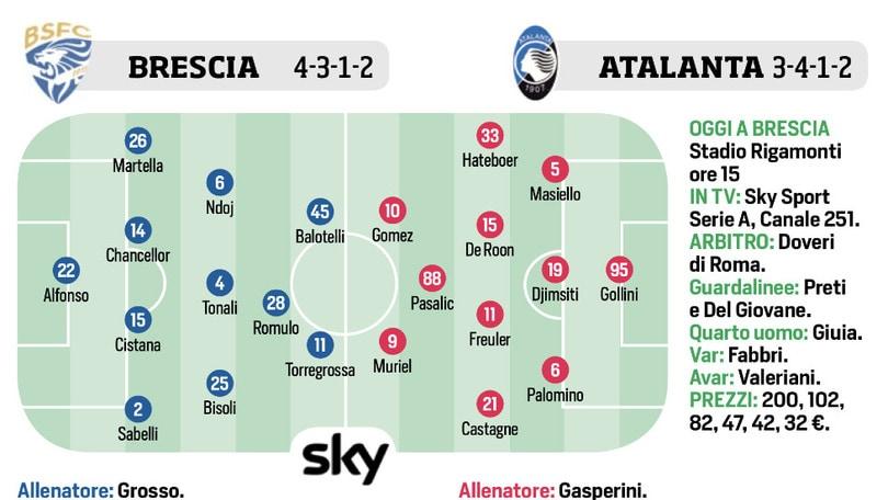 Serie A, probabili formazioni 14ª giornata