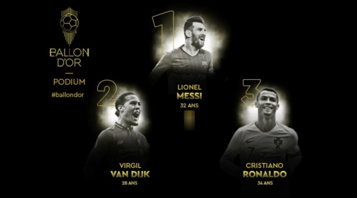 <p>La graduatoria stilata dalla giuria di France Football dei 30 giocatori più forti d'Europa, nell'ambito dell'assegnazione del riconoscimento individuale più ambito del mondo del calcio</p>