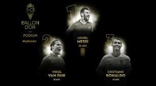 Pallone d'oro 2020, la classifica completa