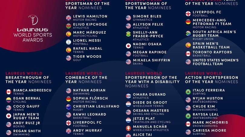 Laureus World Sports Awards - le nominations della 20ma edizione