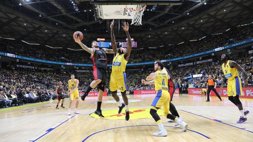 Eurolega, l'Olimpia crolla nel finale. Vince il Maccabi 69-63