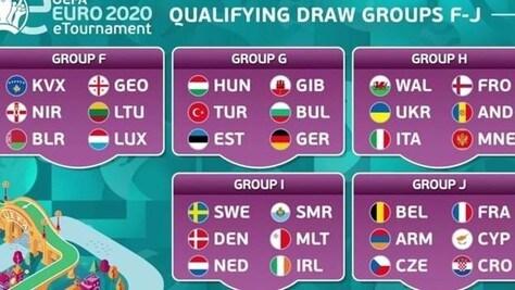 eEuro 2020: svelato il girone dell'Italia!
