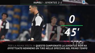 Serie A, Radja punisce Conte e Sarri spara a salve