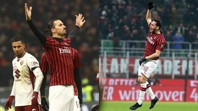 Calhanoglu-Ibrahimovic show, il Milan rimonta il Torino