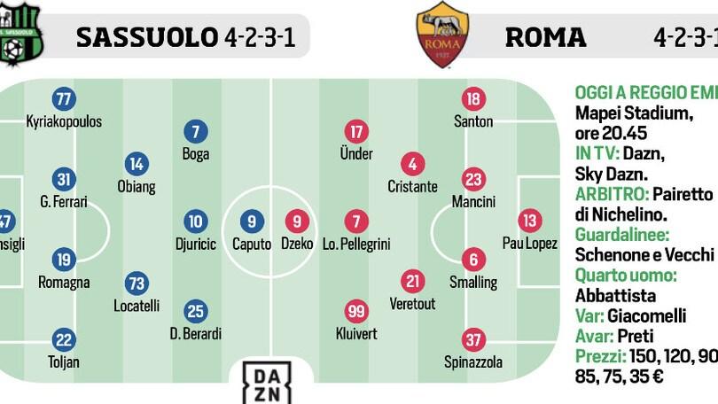 Serie A Probabili Formazioni 22ª Giornata Corriere Dello Sport