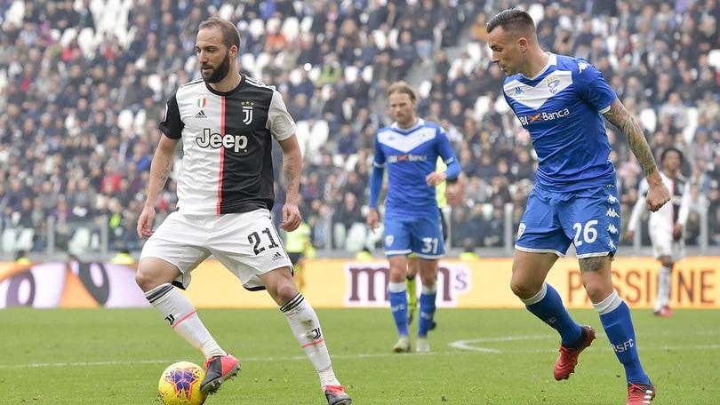 Juventus-Brescia 2-0, il tabellino