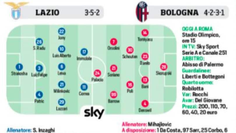 Serie A Probabili Formazioni 26ª Giornata Corriere Dello Sport