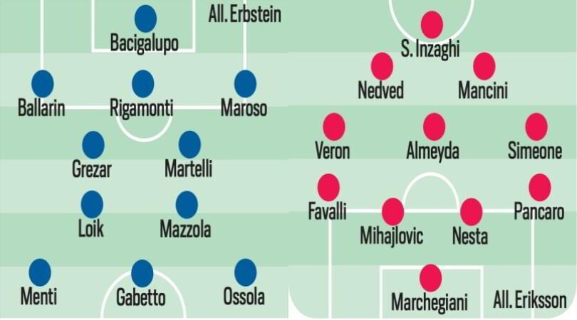 Torino 1948-49-Lazio 1999-00: chi preferisci? Vota