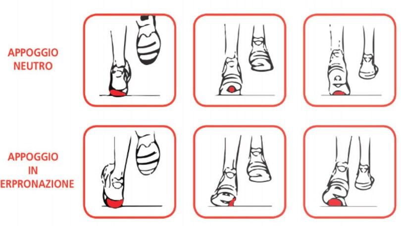 """Quali scarpe usare per correre """"Dal divano a 6km in 6 settimane"""""""