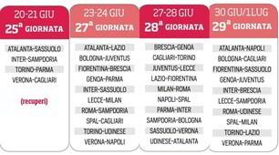 Nuovo calendario Serie A e Coppa Italia: ecco tutte le date e le giornate